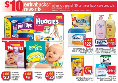 Enfamil Printable Coupon and CVS Deal