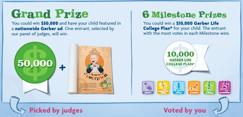 Gerber Baby Photo Contest 2012 Prizes